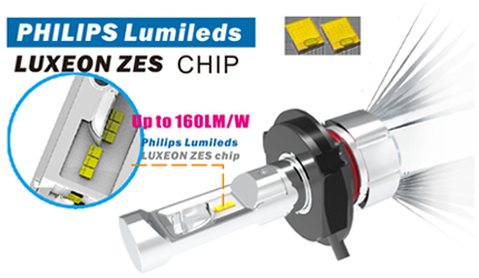 Philips Lumileds Luxeon ZES Chips