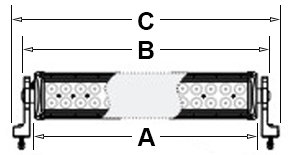 MBD LED Light Bar Measurements